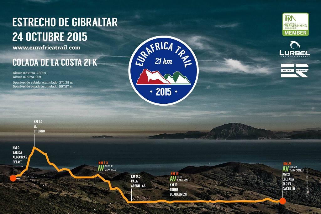 Trail running. Colada Costa Trail 21K